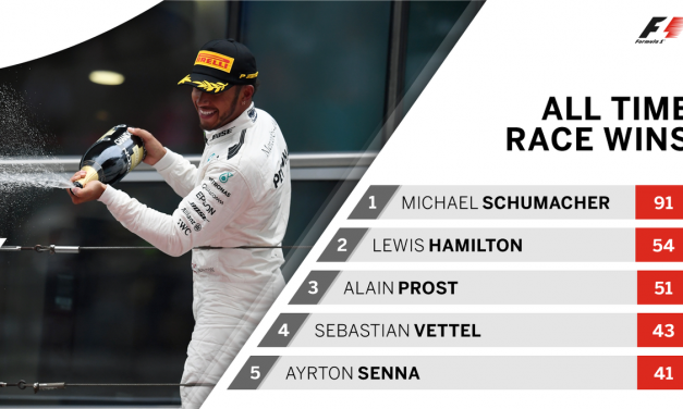 Fórmula 1 en China Hamilton volvió a la victoria