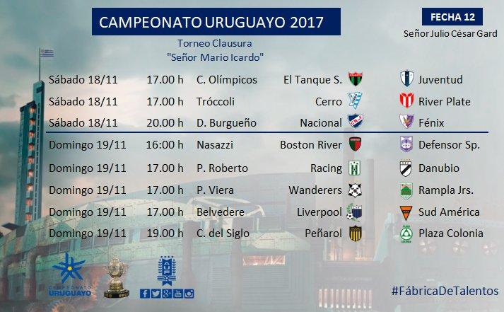 Continúa la fecha 12 del Torneo Clausura con la transmisión de 970Universal