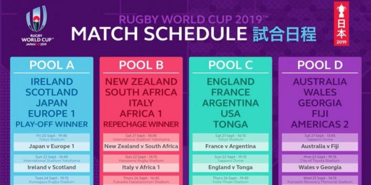 Se conocen los grupos y sedes del Mundial de Rugby 2019