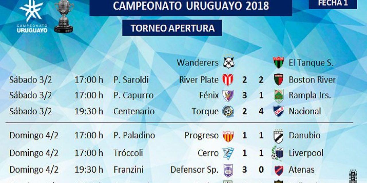 Comenzó el Campeonato Uruguayo 2018