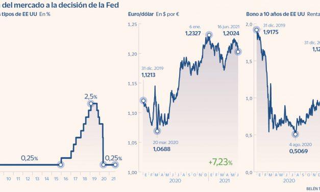 La FED espera a que se consolide la recuperación económica para comenzar la retirada de estímulos,
